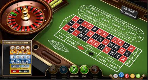 Roulette online hos Unibet