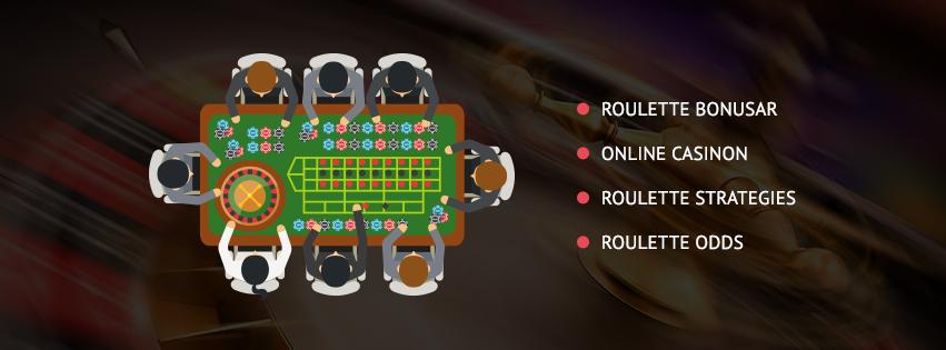 Roulette strategier banner